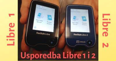 Libre2_embeded