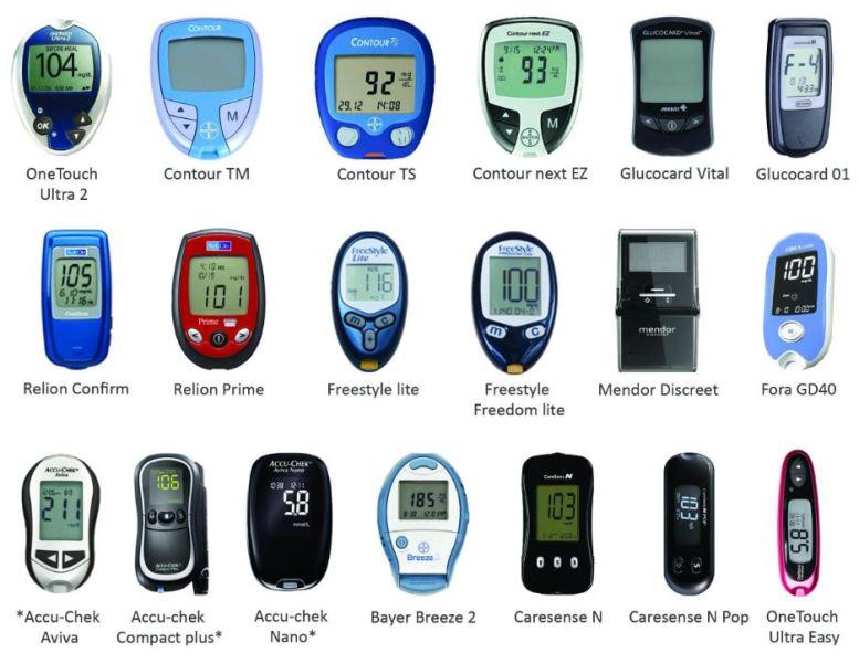 Uređaji za mjerenje glukoze U KRVI