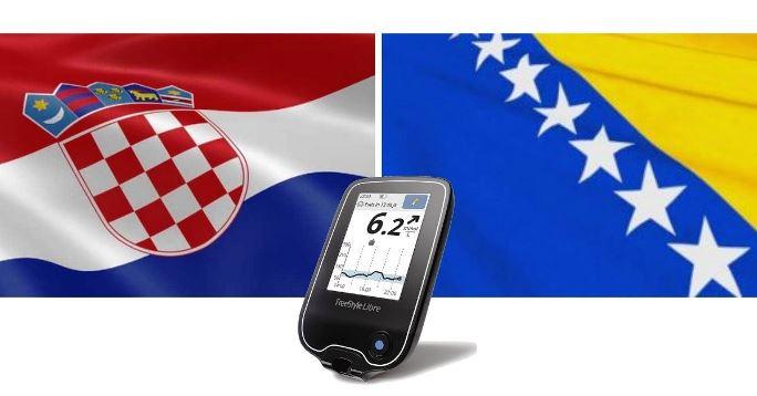 Bosna i Hercegovina – kako kupiti Libre iz Hrvatske